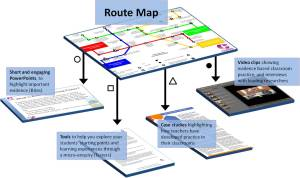 Route Map for Content Strategy Plan